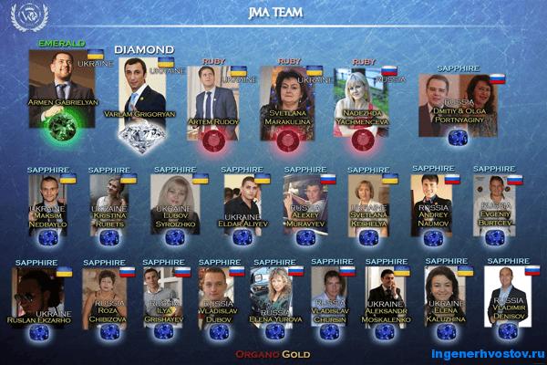 Лидеры МЛМ: команда ВОГТИМ компании Органо Голд