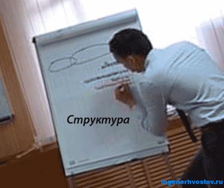 программа чтобы делать презентации