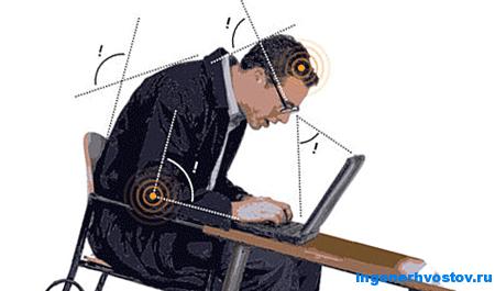 Компьютер и здоровье. Влияние компьютера на здоровье человека