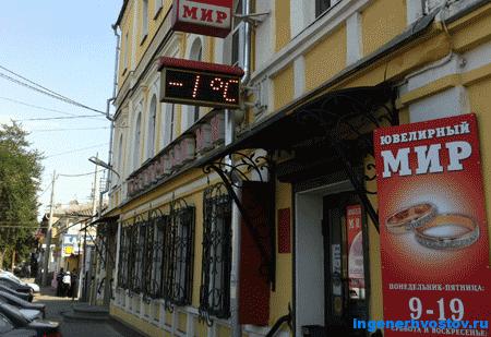 Температура в Нижнем Новгороде