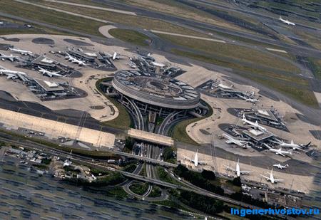 Аэропорт Шарль де Голль сверху