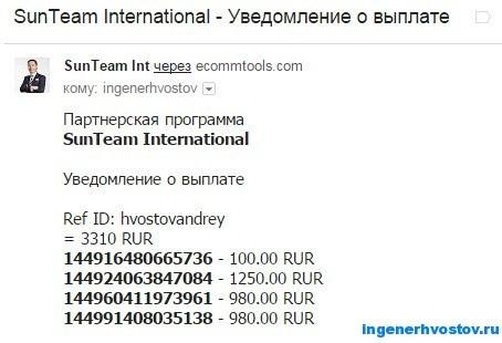 Промокод яндекс директ 2013 реклама в гугл хроме как удалить