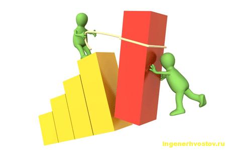 бизнес аналитика блог