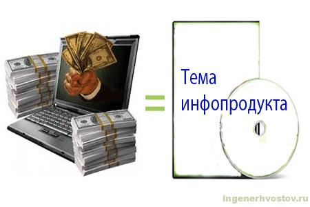 партнерки инфопродуктов