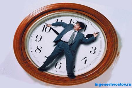 управление временем тайм менеджмент