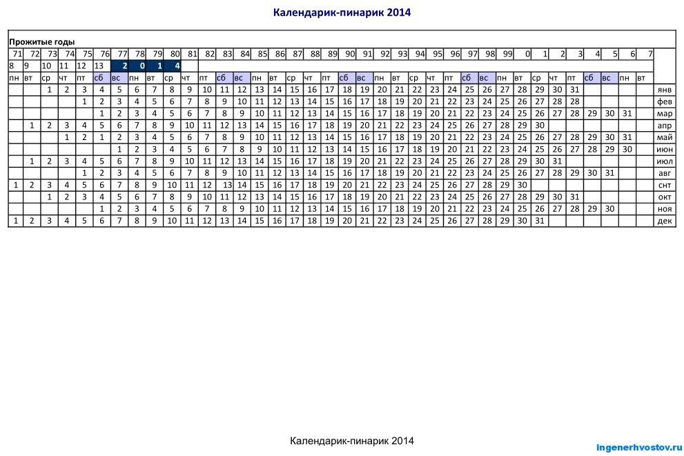 календарик-пинарик - 2014