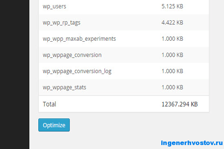 wordpress плагин базы данных
