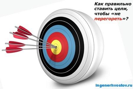 Постановка целей. Как правильно ставить цели, чтобы «не перегореть»? Ответ Оксаны Каменецкой