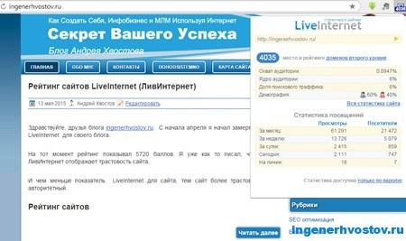 Рейтинг сайтов LiveInternet (ЛивИнтернет)
