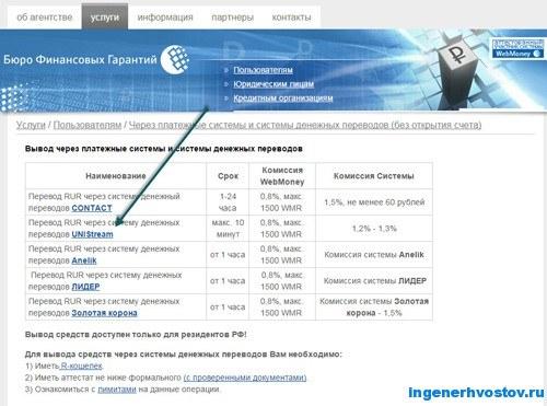 UNIStream система