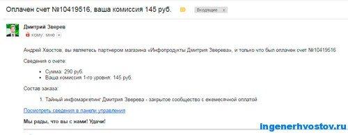 Отчёт за март Андрея Хвостова