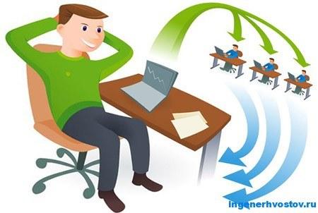 Партнёрский маркетинг в Интернете – основа бизнеса