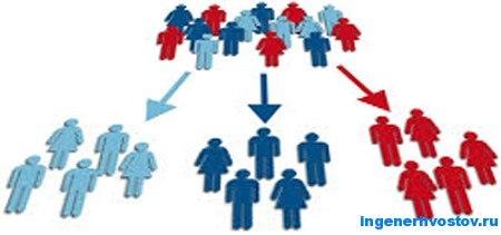 Сегментация базы подписчиков – стратегия e-mail маркетинга