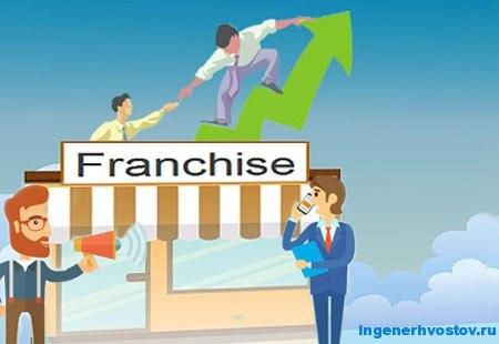 Купить франшизу – идеи малого бизнеса в кризис