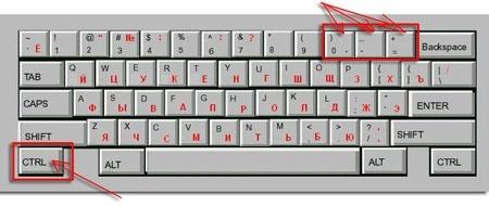 Как увеличить буквы на странице компьютера