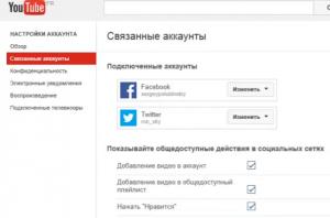 Как продвигать канал на YouTube