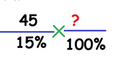 Узнать проценты