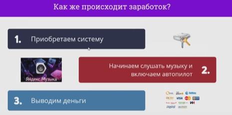 Как зарабатывать на Яндекс Музыке