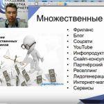 Способы заработка в Интернете -12 реальных примеров