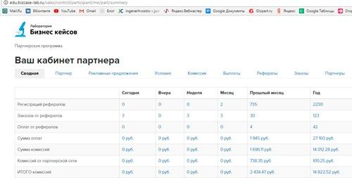 Ходченков Евгений, заказы первого продукта