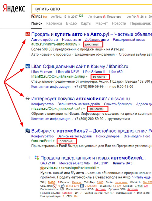 Яндекс Директ что это, простым, доступным языком