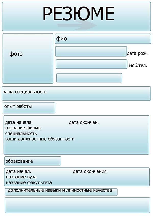 Как отправить резюме по электронной почте, образец