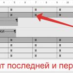 Как соединить разорванную таблицу в Ворде, инструкция