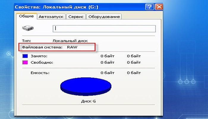 как исправить файловую систему RAW