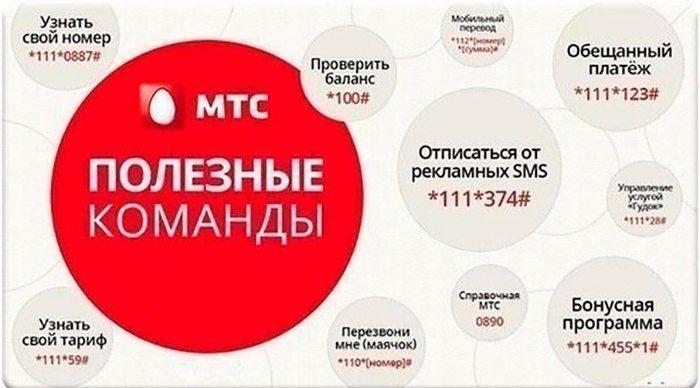как взять в долг на билайне 100 рублей на телефон при нулевом visametric часы работы