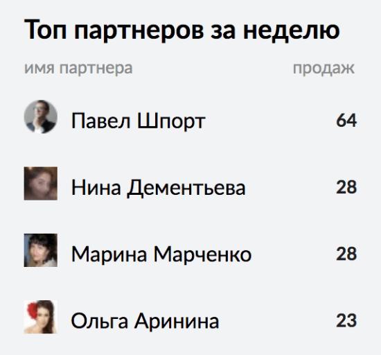 Дементьева Нина, продажи в Глопарте