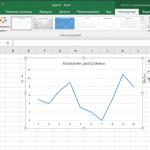 Как создать график в Еxcel вручную, пошаговые действия