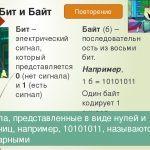 Что такое Килобайт, Мегабайт, Гигабайт простыми словами
