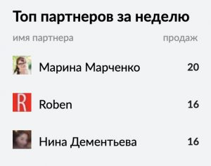 Нина Дементьева, ТОП Глопарта